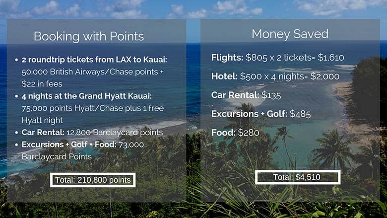 book travel with points