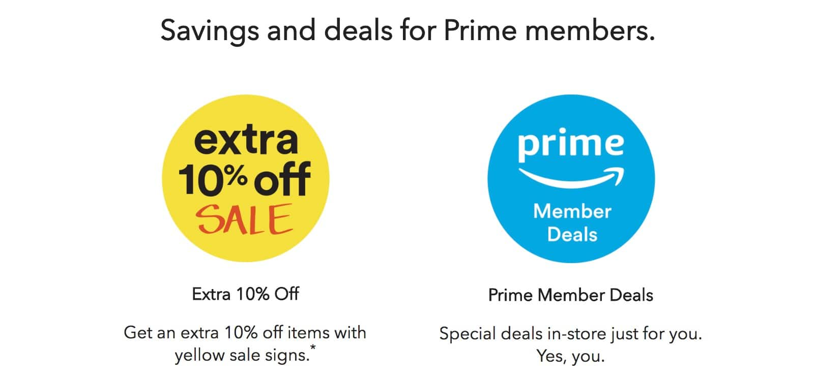 Discount For Amazon Prime Visa At Whole Foods
