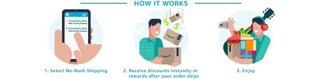 Amazon No-Rush Shipping Rewards